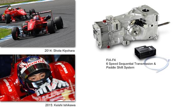 Racing History Toda Racing